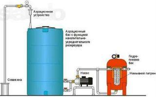 Обезжелезивание воды из скважин — как создать своими руками?