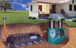 Выбираем полиэтиленовый септик для канализации в загородном доме — цена