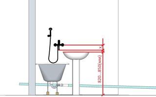 Какой стандарт высоты есть, чтобы «подогнать» раковину в ванной — подробная информация