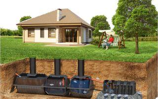 Выбор локальной канализации для загородного дома и современные цены на них — рекомендации