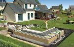 Как выбрать в частный дом автономную канализацию — отзывы