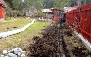 Монтаж, система и обустройство дренажных систем отвода грунтовых вод — особенности и преимущества