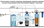 Очистка воды с помощью фильтра для насосной станции — способы использования