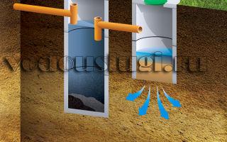 Стоимость септика под ключ из бетонных колец — цены и отзывы