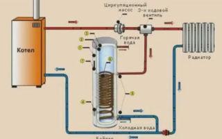 Как работает бойлер косвенного нагрева — преимущества
