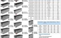 Водоотводные бетонные лотки, технические характеристики