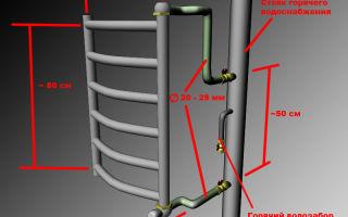 Схема подключения полотенцесушителя к стояку горячей воды — конструкция и особенности