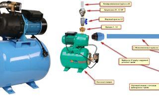 Повышение давления воды в кране квартиры — лучшие производители и установка