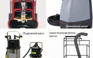 Как выбрать насосы для канализации и что советуют специалисты?
