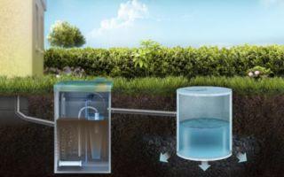 Как на даче сделать канализацию — подробная информация