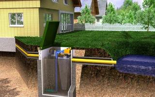 Септик топас — монтаж, установка и отзывы покупателей