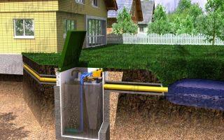 Устройство очистных локальных систем для загородного дома — особенности и преимущества