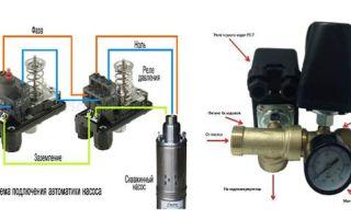 Реле давления для насоса воды — описание, особенности конструкции и цены