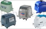 Что такое компрессоры для септиков и для чего они нужны?
