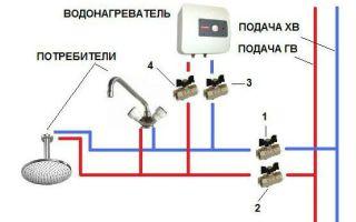 Какой безнапорный проточный водонагреватель следует установить в квартиру — особенности и схема установки