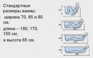 Как узнать сколько литров в ванной — подробная информация