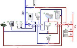 Система водоснабжения — схема и особенности установки, полезные советы