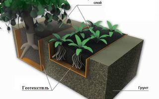 Применение геотекстиля на даче -область использования и принцип работ