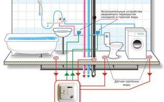 Как обеспечить защиту от протечки воды в квартире — схема установки и виды систем