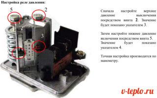 Реле давления гидроаккумулятора — особенности регулировки