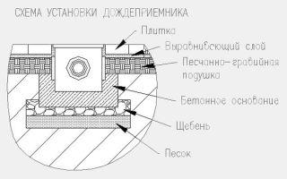 Дождеприемник для ливневой канализации — схемы установки