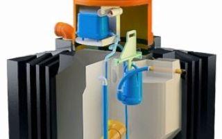 Качество и эффективность применения септиков биотанк в загородных домах — особенности и достоинства