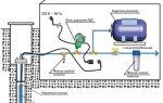 Схема подключение и нюансы эксплуатации гидроаккумулятора — особенности и материалы