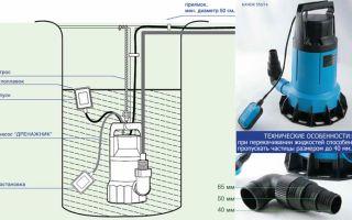 Особенности фекальных насосов с поплавковым выключателем — лучшие производители и общая информация