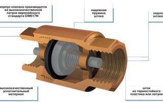 Что такое обратные клапаны, для чего они нужны и как использовать?
