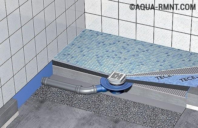 Слив для воды в полу